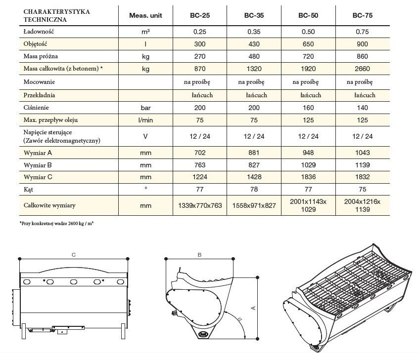 tabela i rysunek mieszalnik hardox